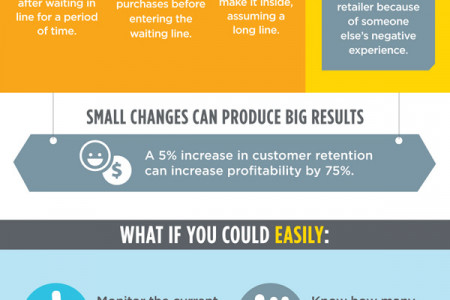 Why We Won't Wait Infographic