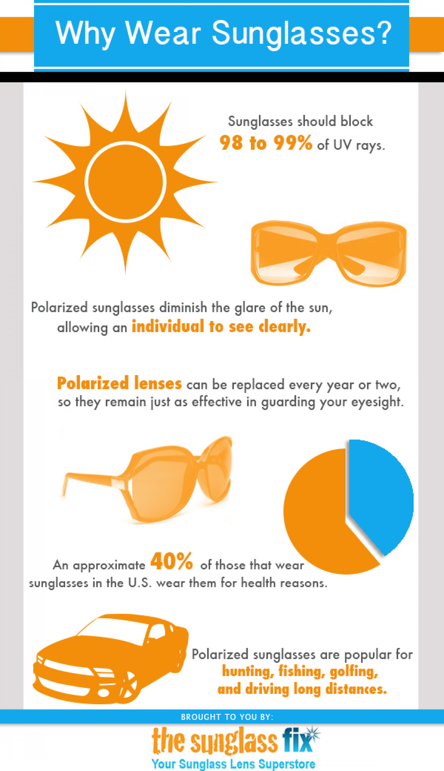Why Wear Sunglasses? Infographic