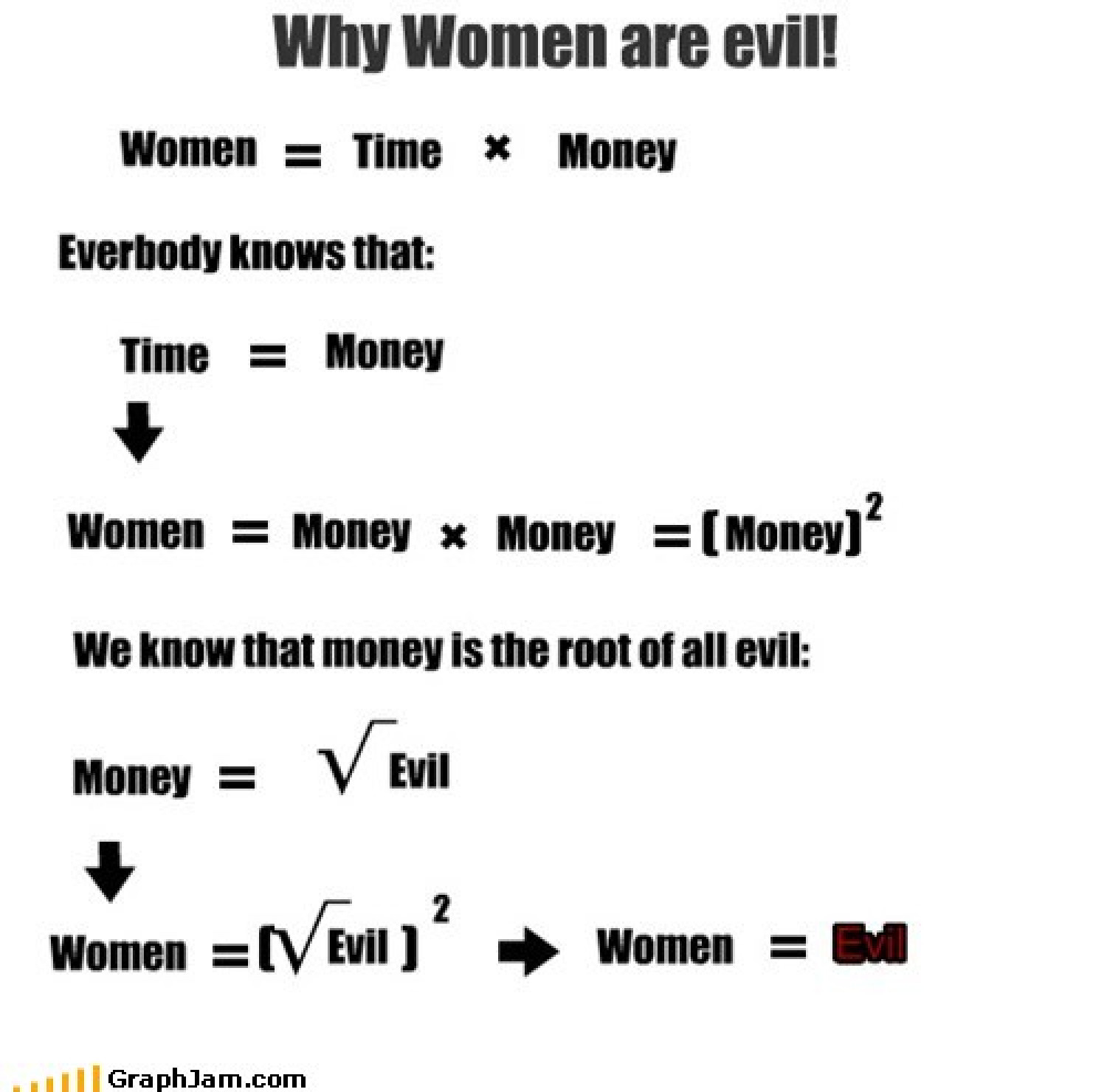 Why Women Are Evil Infographic