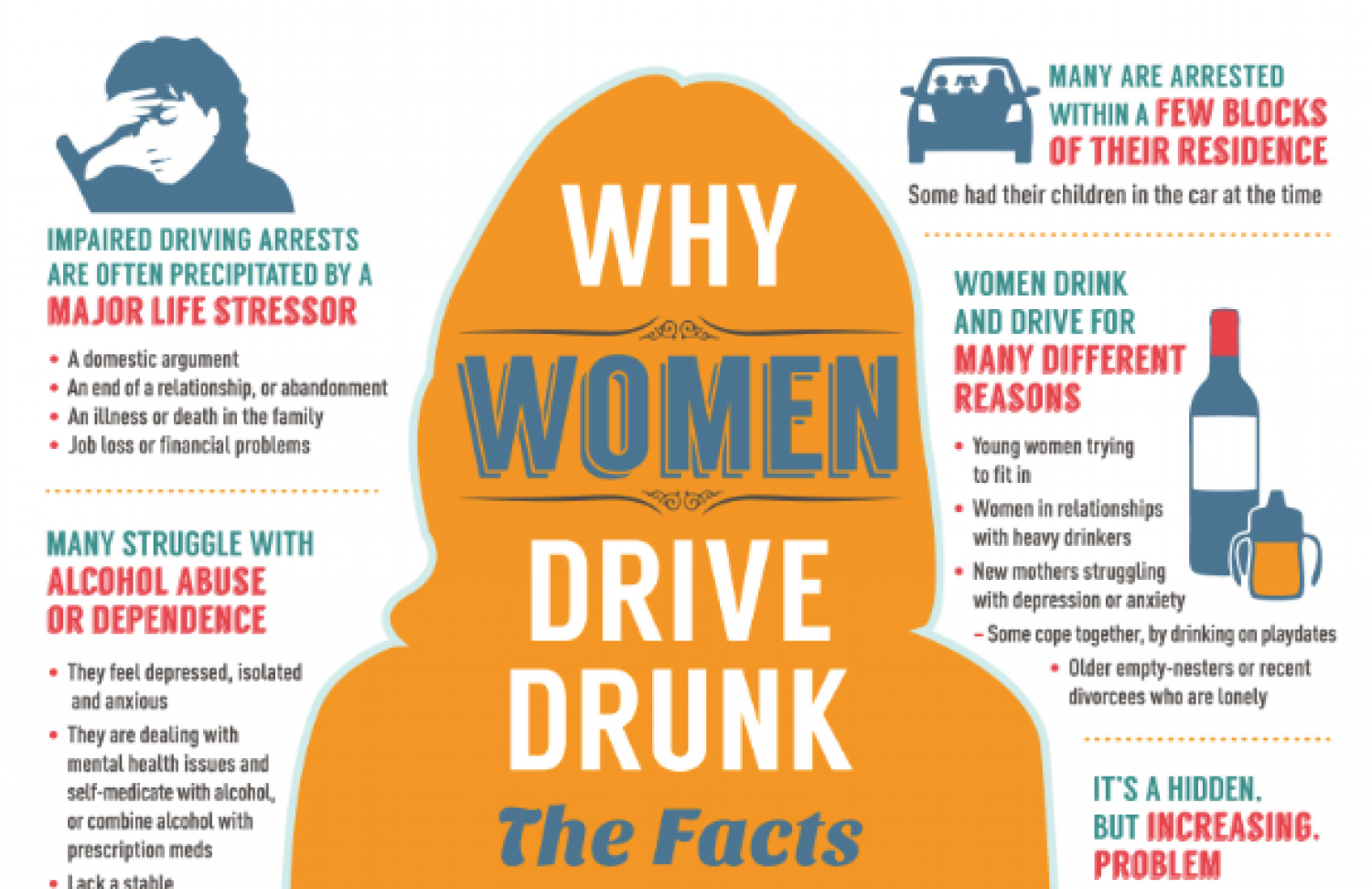 Why Women Drive Drunk Infographic