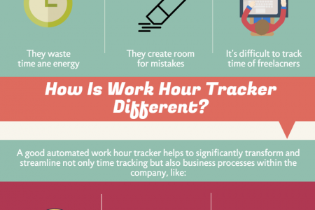 Why Work Hour Tracker is Best for Accurate Time Tracking?  Infographic