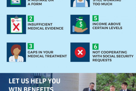 Why Would Social Security Deny My Disability Benefits? Infographic