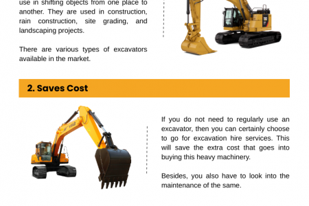 Why Would You Go for Excavator Hire Services? Infographic