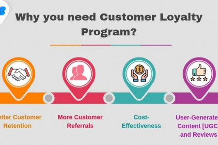 Why you need Customer Loyalty Program ? Infographic