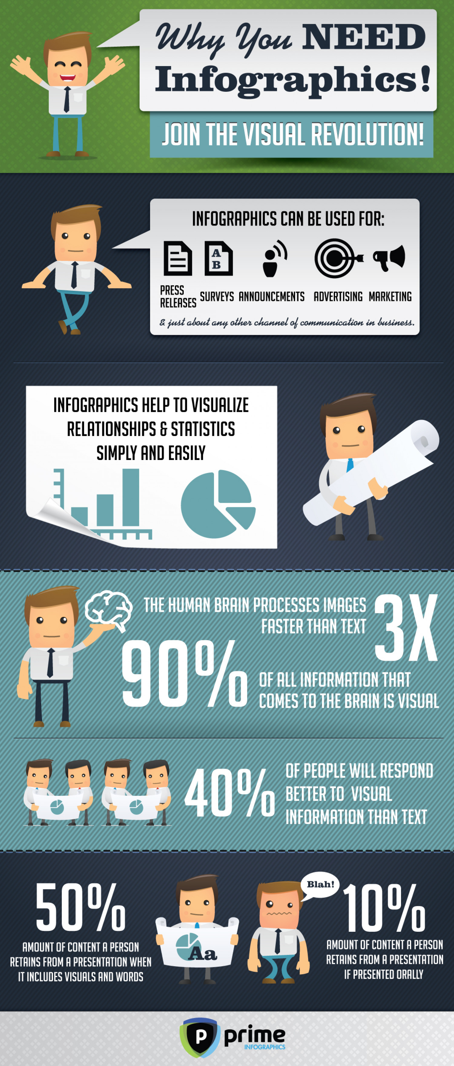 Why You Need Infographics Infographic