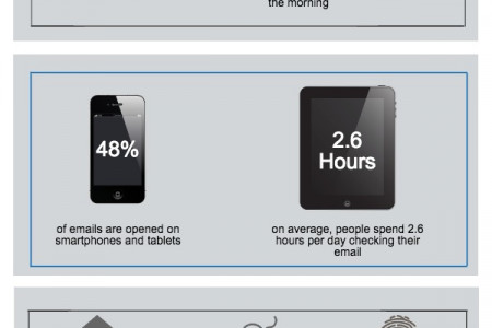 Why You Need Mobile Email Optimization [Infographic] Infographic