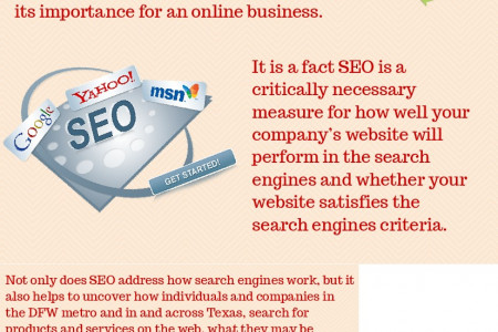 Why You Need SEO for Your Website Infographic