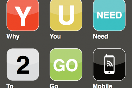 Why You Need to Go Mobile Infographic