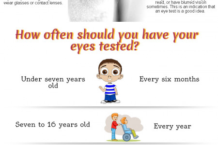 Why You Need to Have Regular Eye Tests Infographic