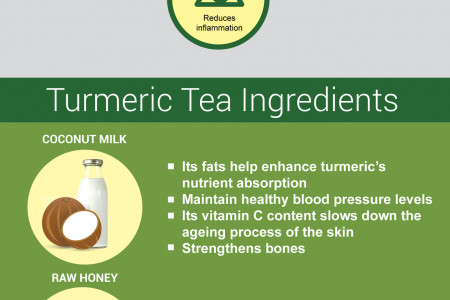 Why you need to make turmeric tea part of your diet today Infographic