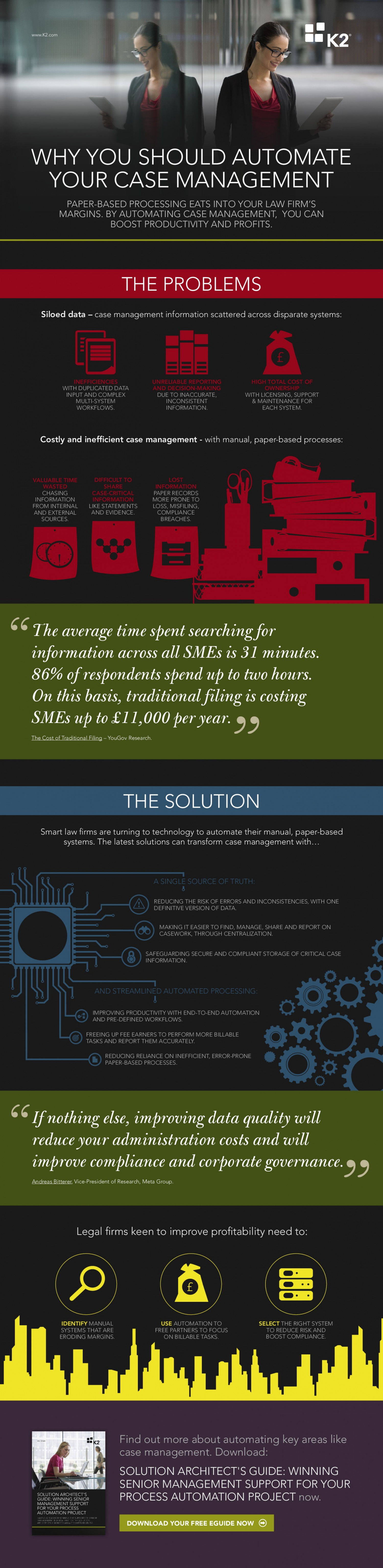 Why You Should Automate Your Case Management Infographic