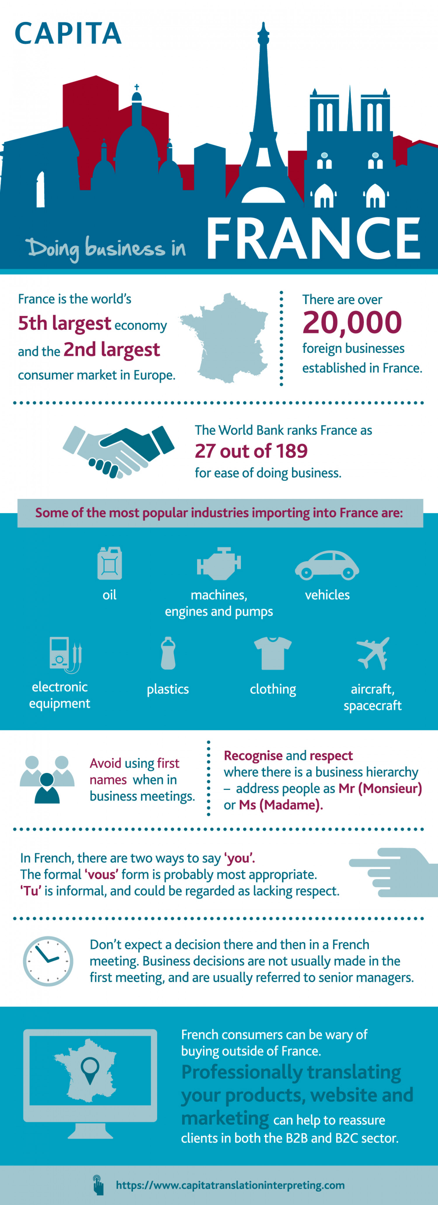 Why you should be doing business in France Infographic