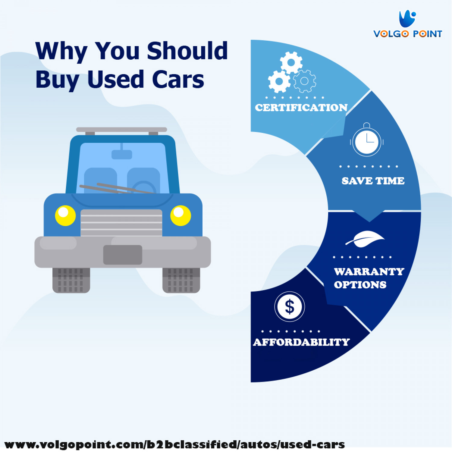 Why You Should Buy Used Car Infographic