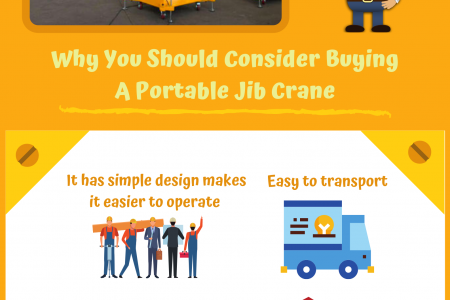 Why You Should Consider Buying A Portable Jib Crane Infographic