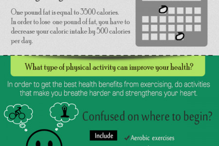 Why You Should Exercise and How? Infographic