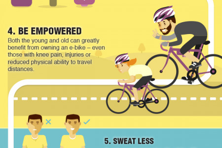 Why You Should Get An E-Bike Infographic