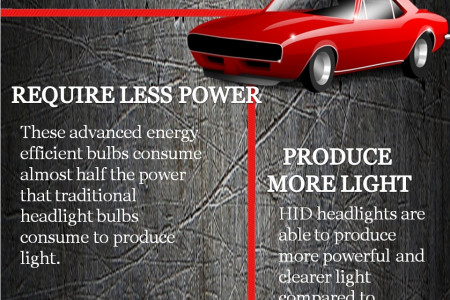 Why you should get your car headlights replaced with brighter Xenon Headlights today? Infographic