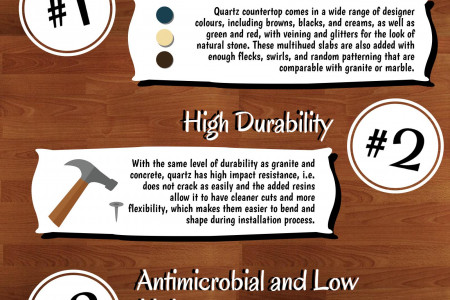 Why You Should Install Quartz Kitchen Countertops Infographic