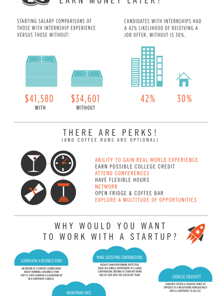 Why you should intern with TripLingo Infographic