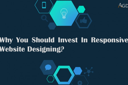 Why You Should Invest In Responsive Website Designing? Infographic