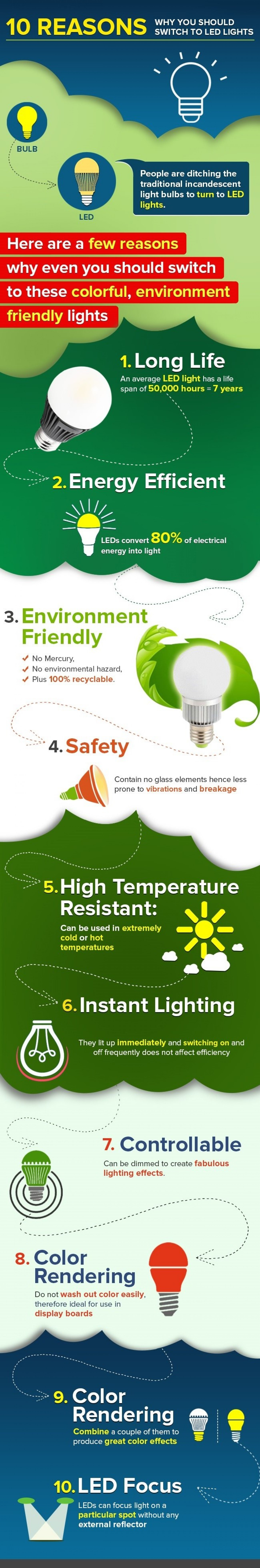 10 Reasons Why You Should Switch To LED Lights Infographic