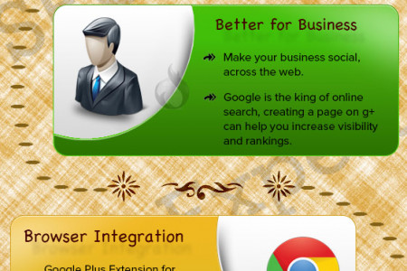 Why You Should Use Google+?  Infographic