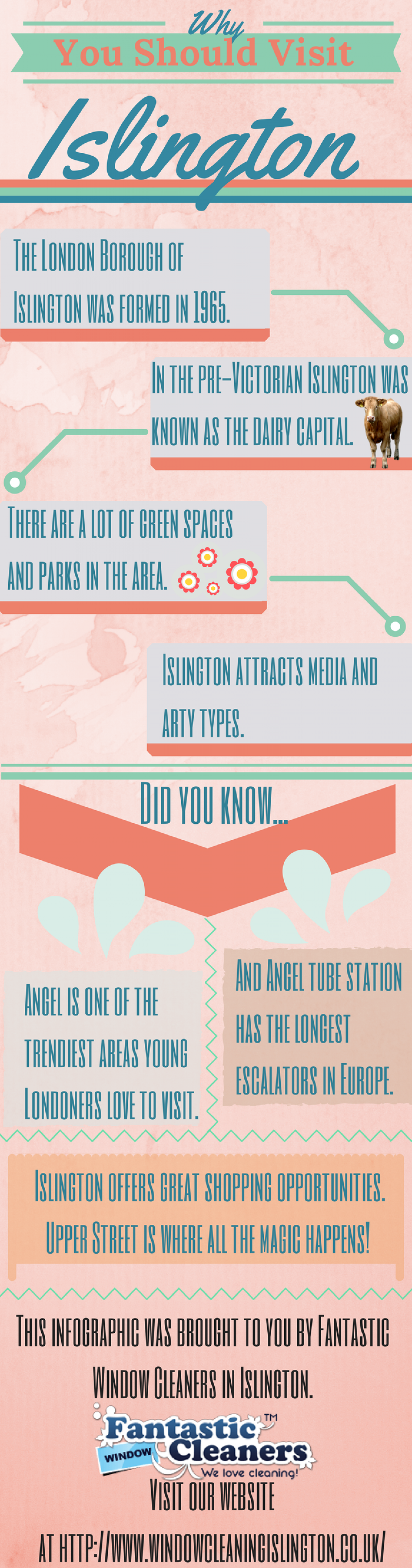 Why You Should Visit Islington Infographic