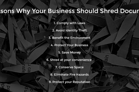 Why Your Business should Shred Documents Infographic
