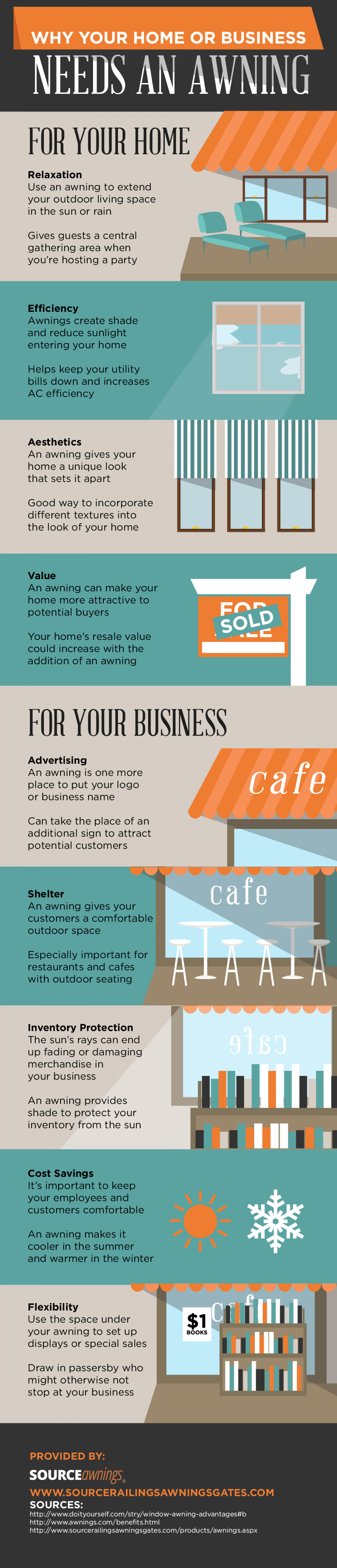 Why Your Home or Business Needs an Awning Infographic