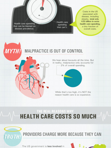Why Your Stiches Cost $1,500 Infographic