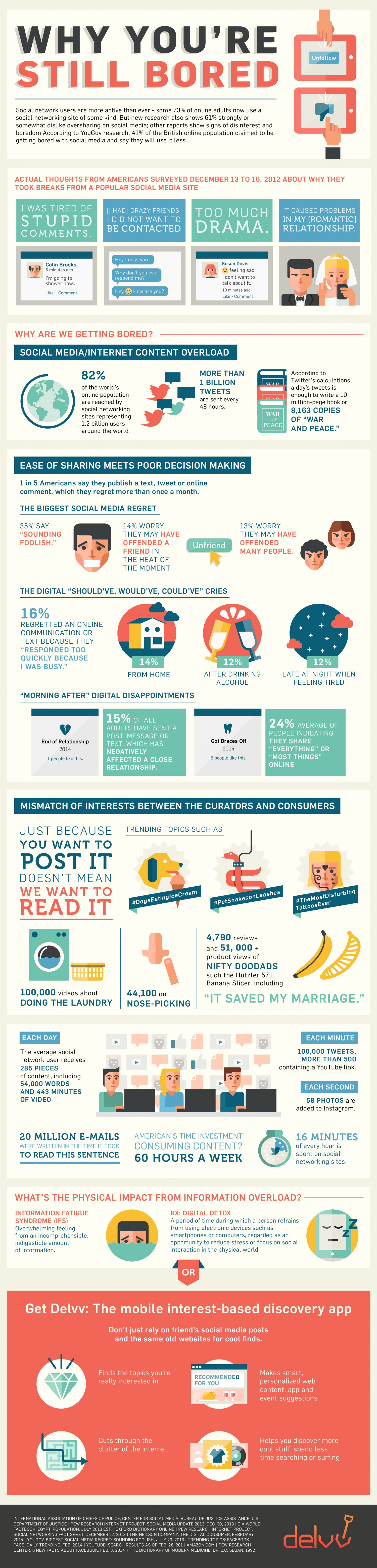 Why You're Still Bored  Infographic