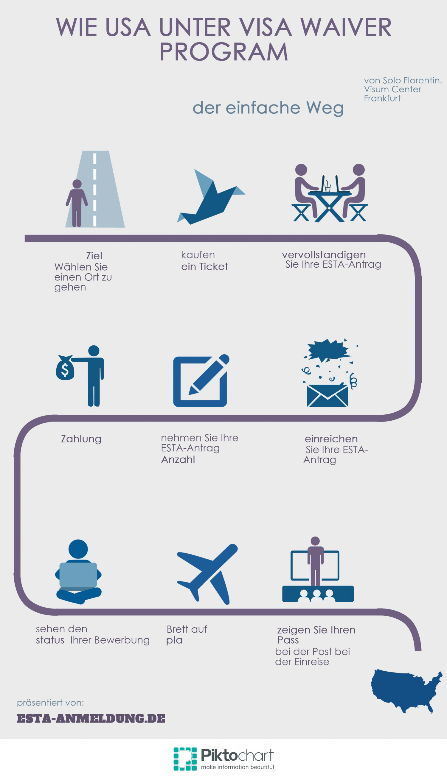Wie USA Unter Visa Waiver Program Infographic