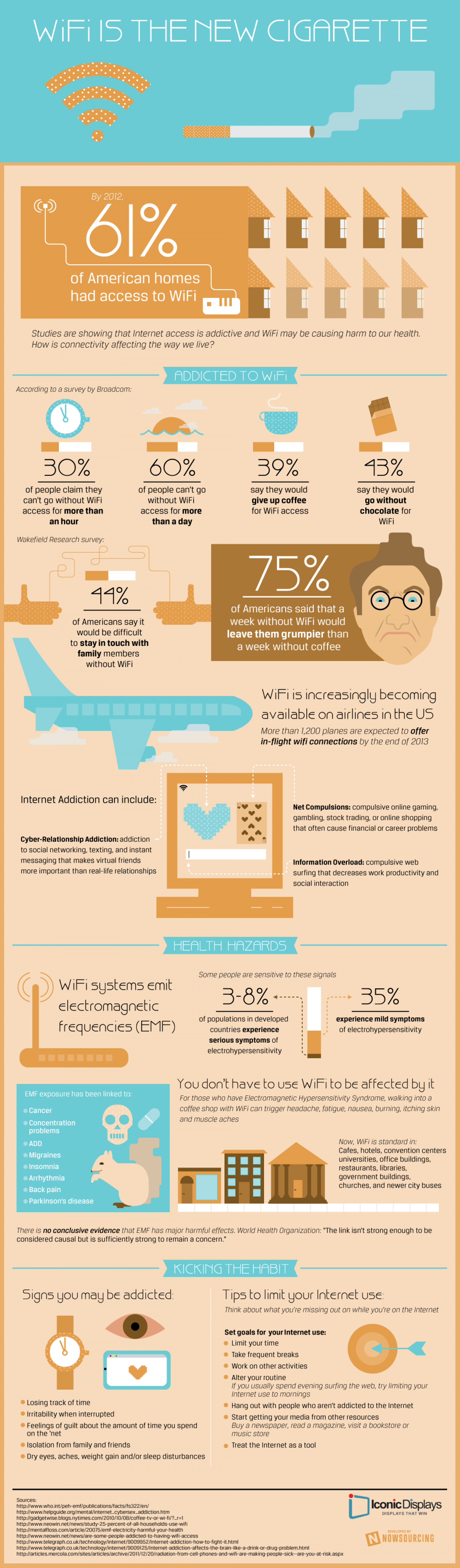 WiFi is the New Cigarette Infographic