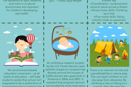 Wild Child: 33 Evergreen Benefits of Outdoor Play Infographic