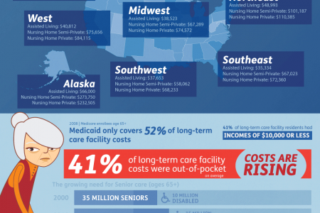 Will You Be Able to Afford Long-Term Care? Infographic