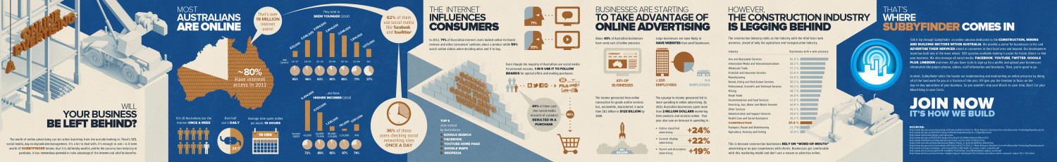 Will Your Business Be Left Behind? Infographic