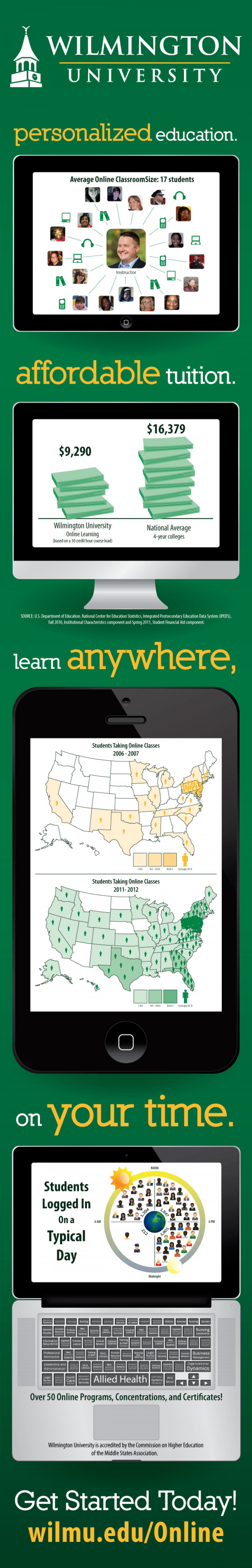 Wilmington University Online Degree Programs - Earn your degree in a way that fits your life Infographic