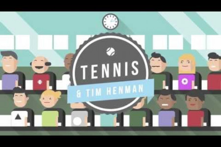 Wimbledon - Tim Henman Fact  Infographic