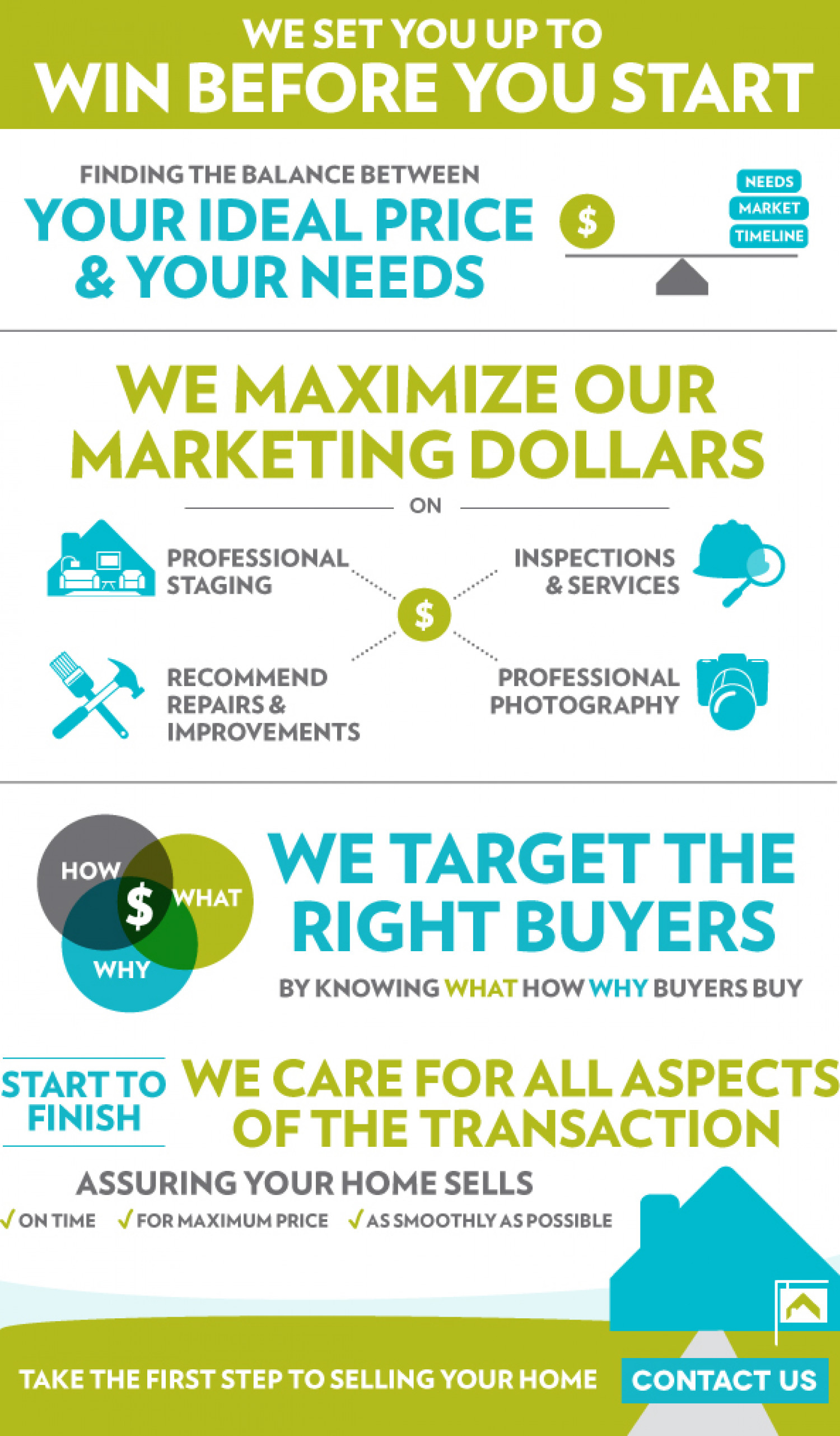 Win Before You Start Infographic