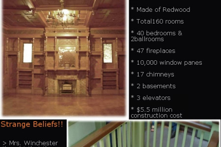 Winchester Mystery House Infographic