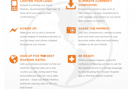 WIND Mobile Travel Tips Infographic