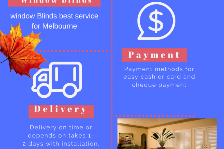 Window Blinds Melbourne Infographic