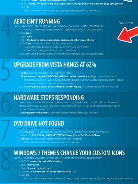 Windows 7: Common Complaints / Solutions Infographic