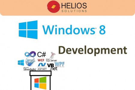 Windows 8 App Specialist Infographic