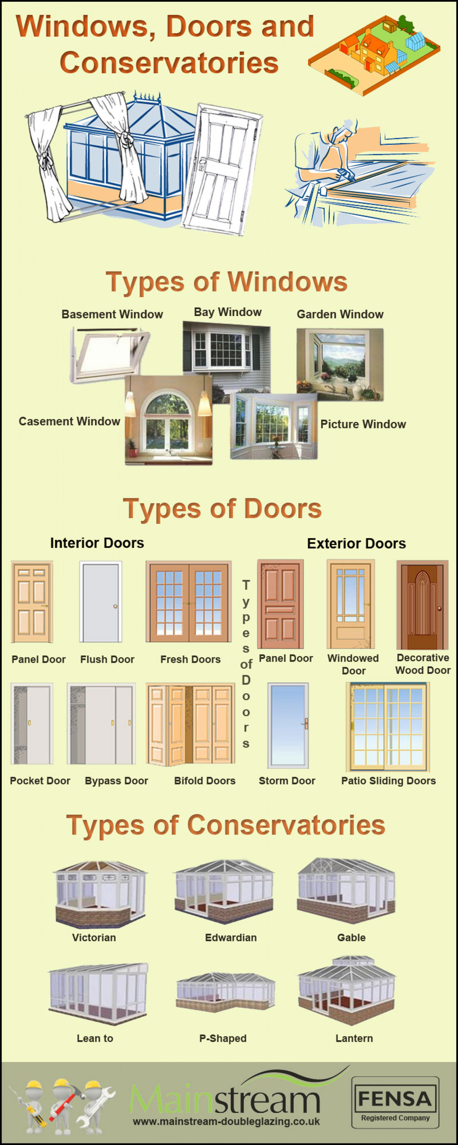 Windows, doors and conservatories Infographic