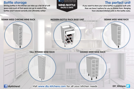 Wine Bottle Racks Infographic