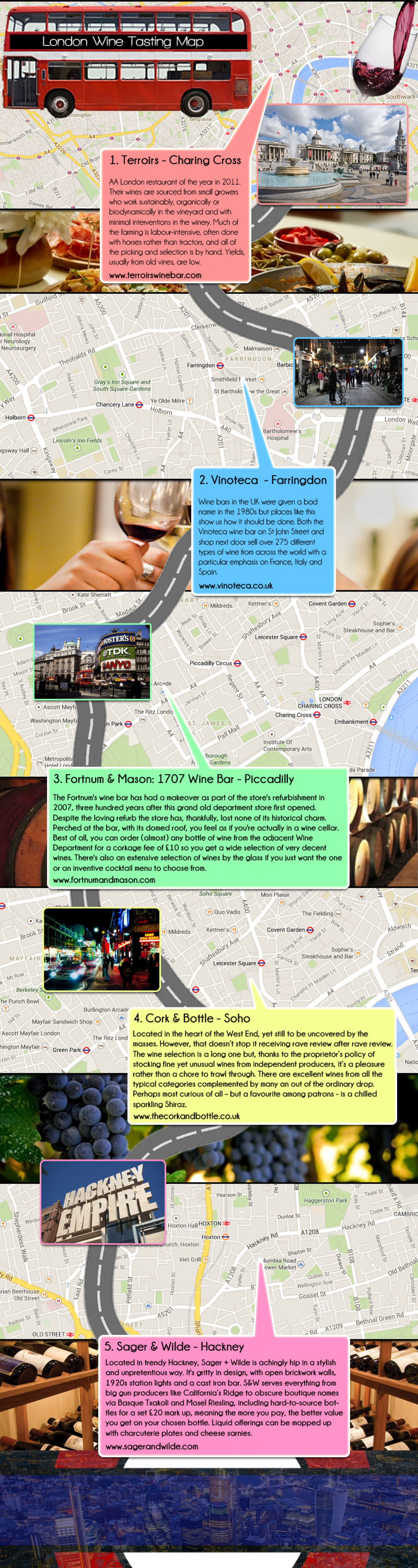 London Wine Tasting Map Infographic