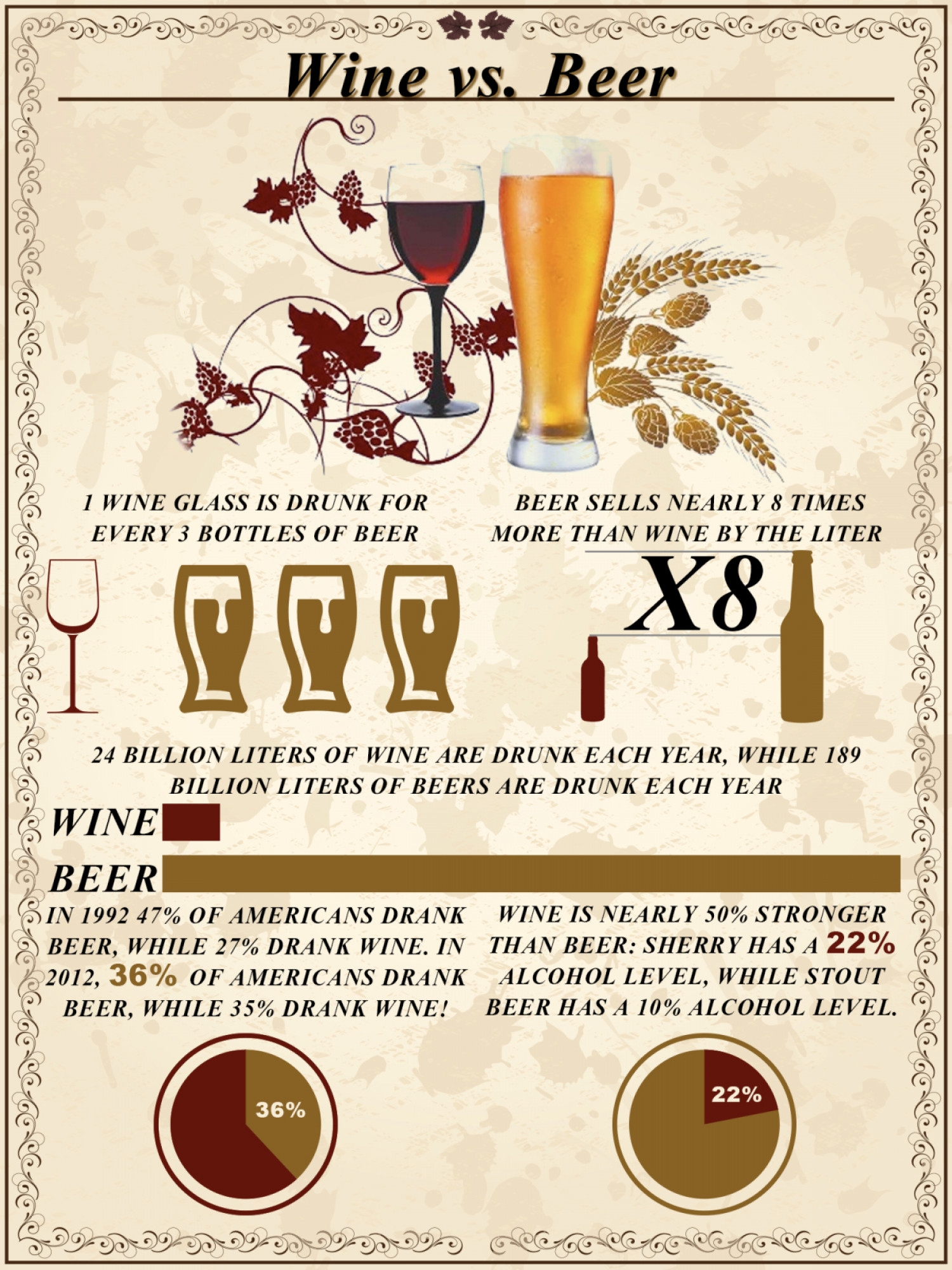 Wine vs. Beer Infographic