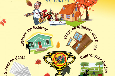 Winning the Battle Against Pest this Autumn with Universal Pest Control Infographic