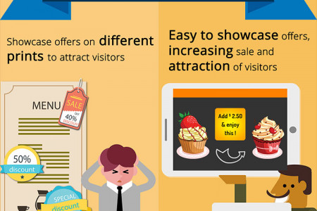 Winning the Tummy with Digital Eyes - Emenu Infographic